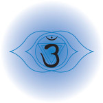 6th - Third Eye Chakra