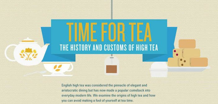 History and Customs of High Tea